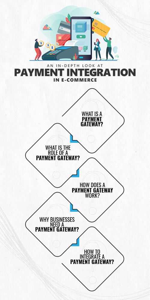 In depth look at payment integration in e-commerce