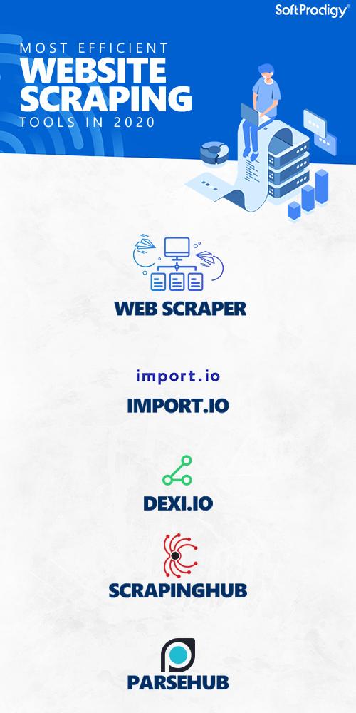 5 most efficient website scraping tools in 2020