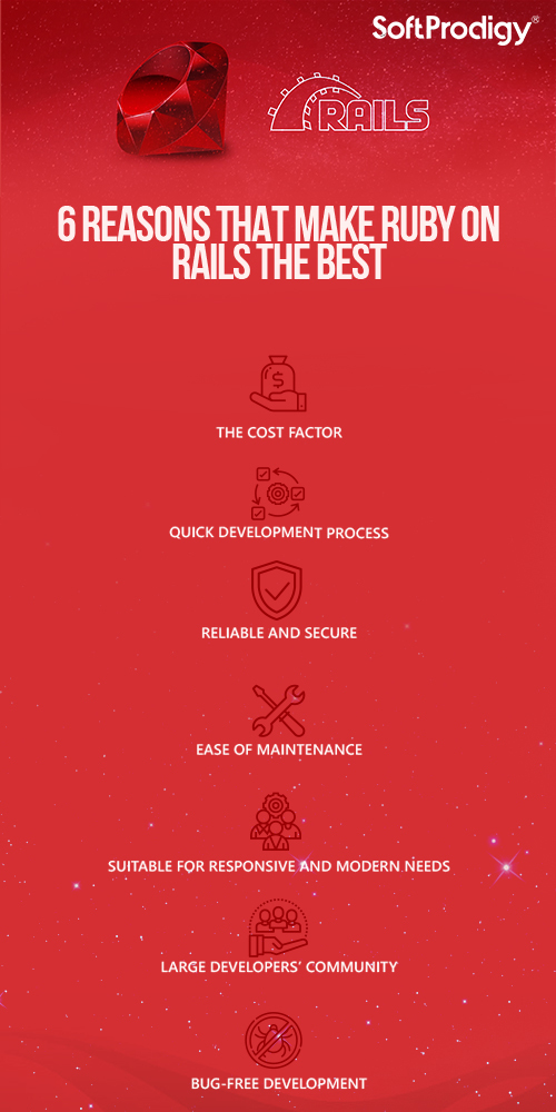6 Reasons That make Ruby on Rails the best