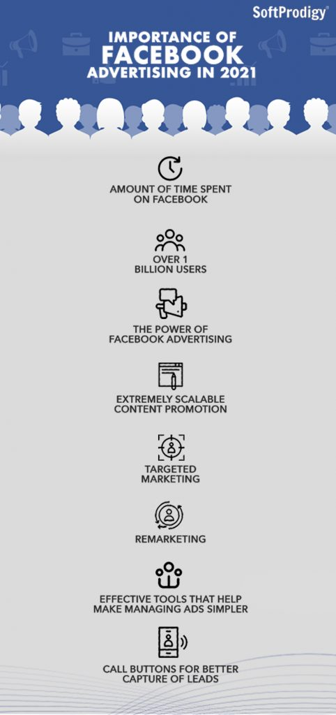 Importance of Facebook advertising in 2021