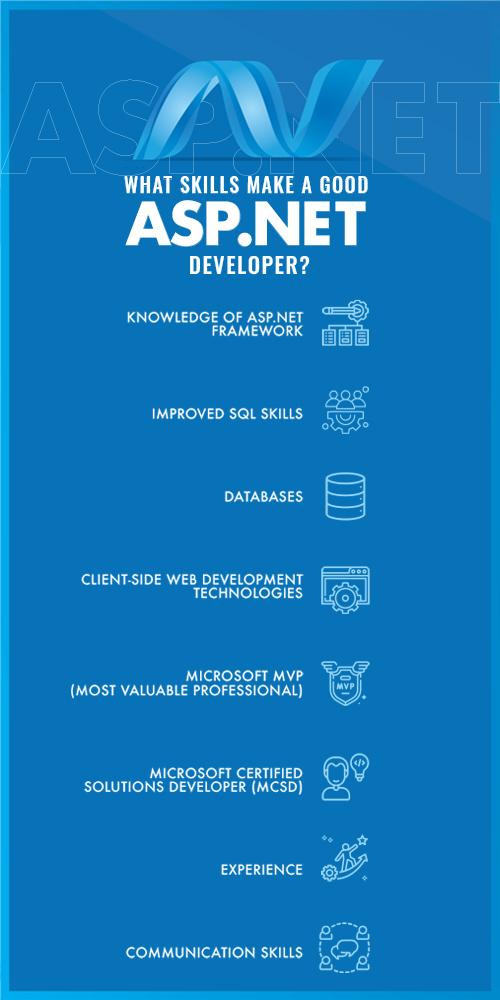 What skills make a Good ASP.NET Developer?