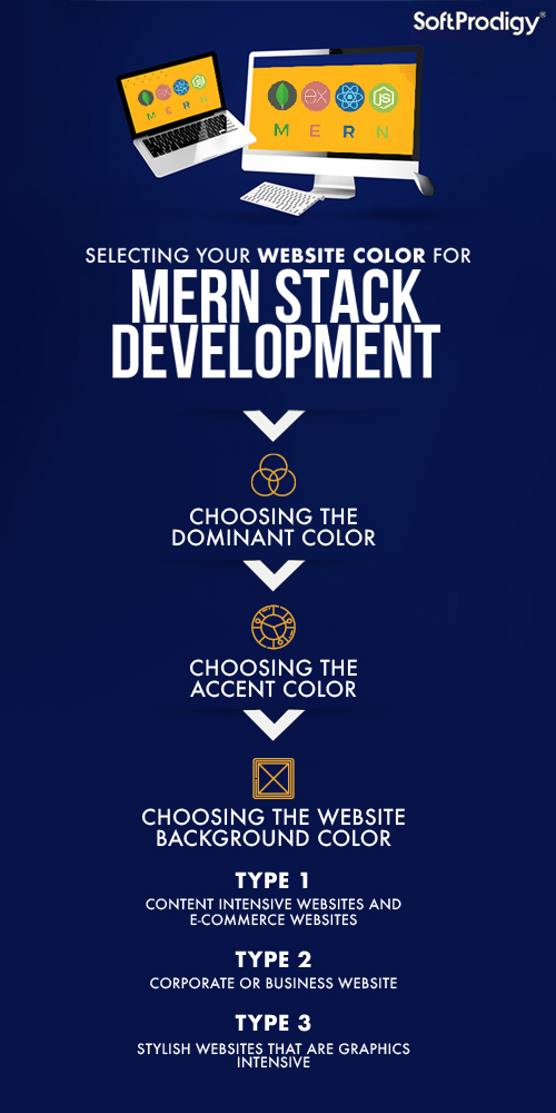Choosing the Website Background Color