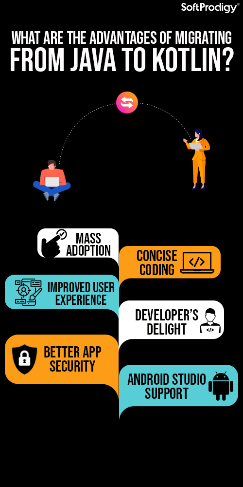 hire Kotlin developers